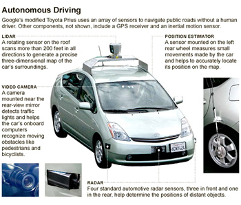 Autonomous_vehicle